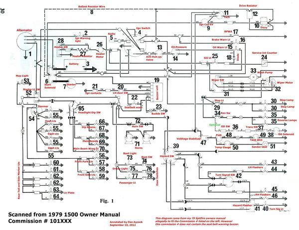 Gt6 Wiring Diagram - Wiring Diagram Progresif