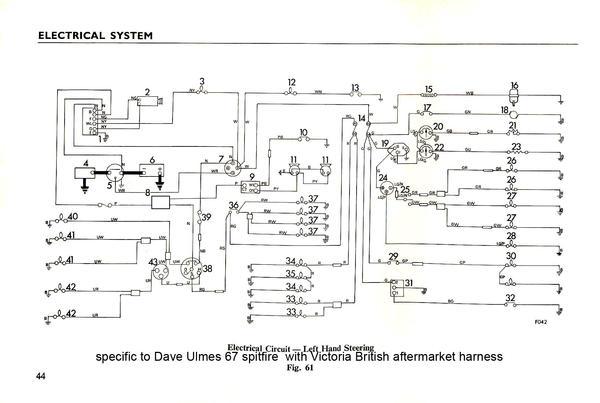 Wiring Diagram Furthermore Triumph Spitfire Wiring Diagram On