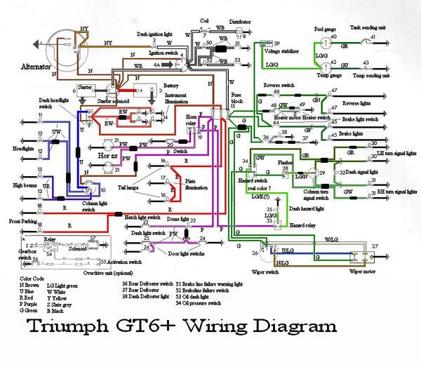 1970 triumph trophy 650 wiring diagram