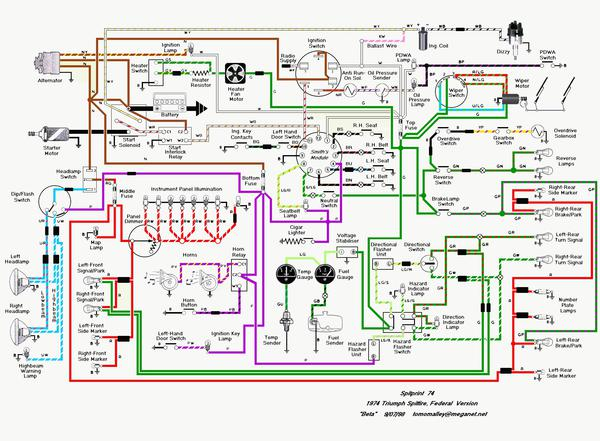 1973 Tr6 Wiring Diagram - Wwwcaseistore \u2022