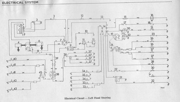 triumph gt6 mk3 wiring diagram