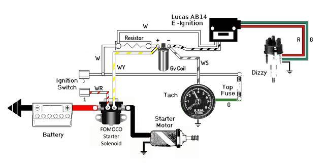 Lumenition Ignition Questions  Spitfire  GT6 Forum  Triumph