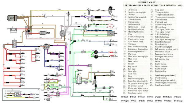 1972 Triumph Tr6 Wiring Diagram - 6ei72shiatalanta-nailstylingnl \u2022