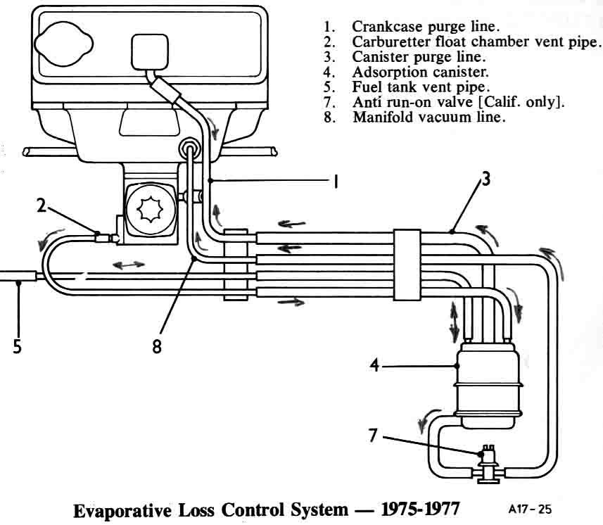 1975 mgb wiring diagram