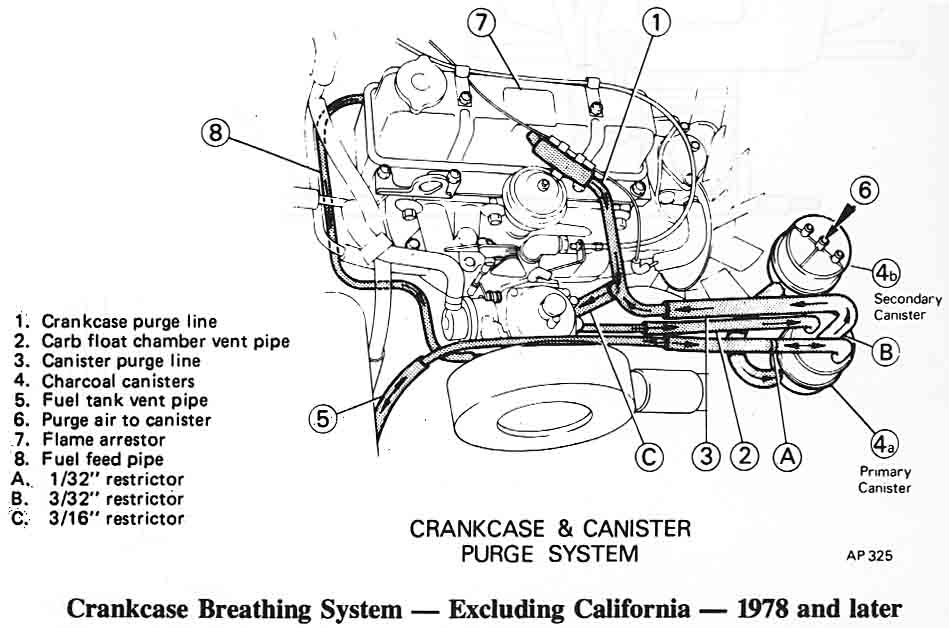 1980 mgb engine diagram