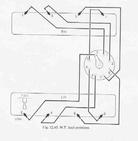 tr4a wiring diagram
