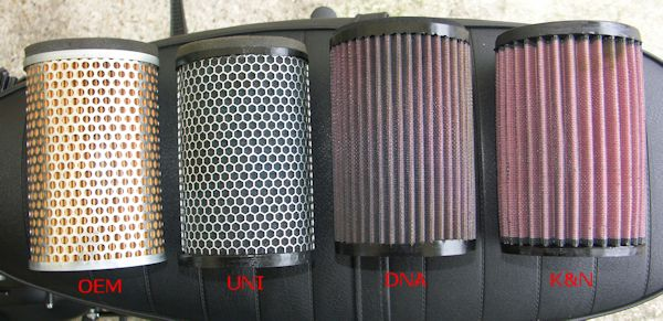 Triumph Twin Air Filters  TriumphTwinPower