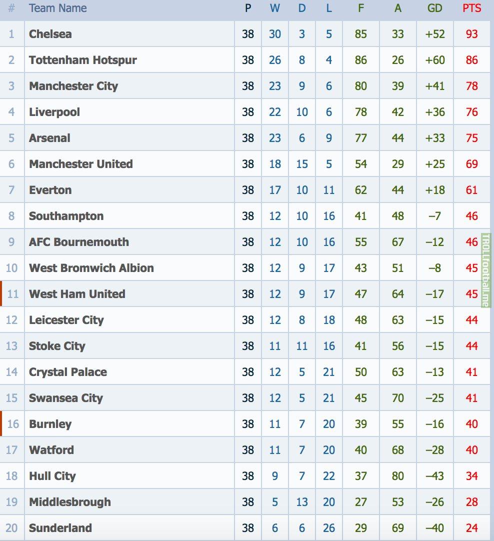 Ligue 1 Table Last Season Brokeasshomecom