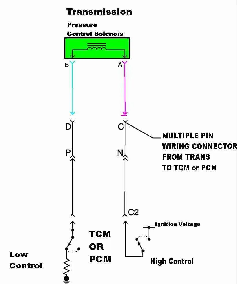 solenoid valve circuit diagram