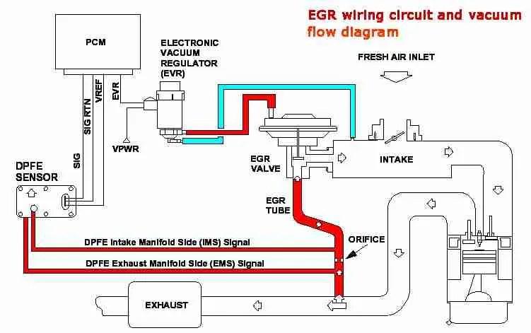Daihatsu Sirion Electrical Diagram Wiring Diagram