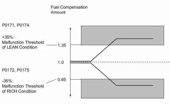 Peachy Suzuki Fuel Pump Diagram Akumal Us Wiring Cloud Nuvitbieswglorg