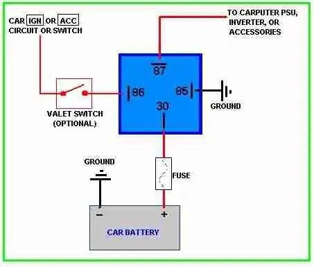 P0615 \u2013 Starter motor relay -circuit malfunction \u2013 TroubleCodesnet