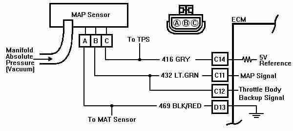 map sensor circuit low input
