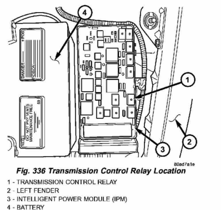 P0888 \u2013 Transmission control module (TCM) power relay sense circuit