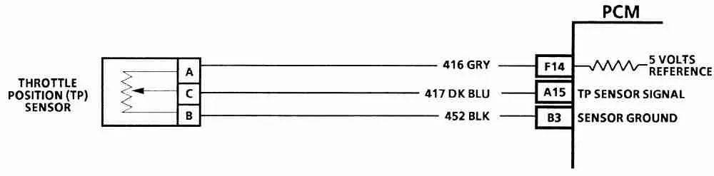 2000 kia wiring diagram
