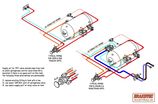 Trailer Control Specifications - Truck and Trailer Parts