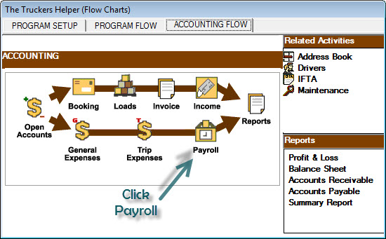 Truckers Helper Payroll Tax Calculation - payroll tax calculator