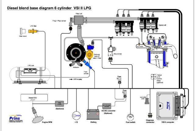 diesel engine turbocharger diagram
