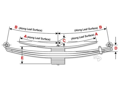 Leaf Springs For Semi Trucks and Trailers Page 3