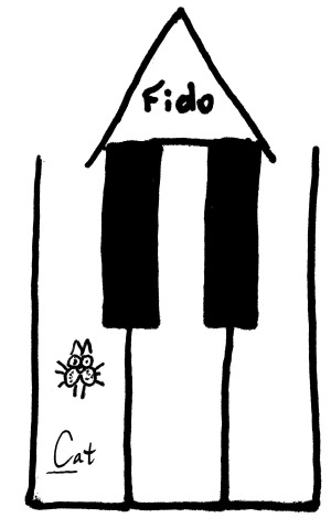 A Piano Notes Chart Learn The White Notes