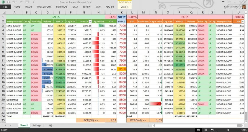 How do I download BSE and NSE stock prices in Excel in real time