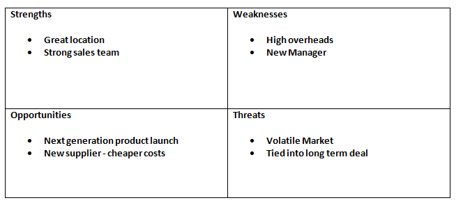 SEO matters - is it time for a SWOT analysis? - Trulium\u0027s Blog