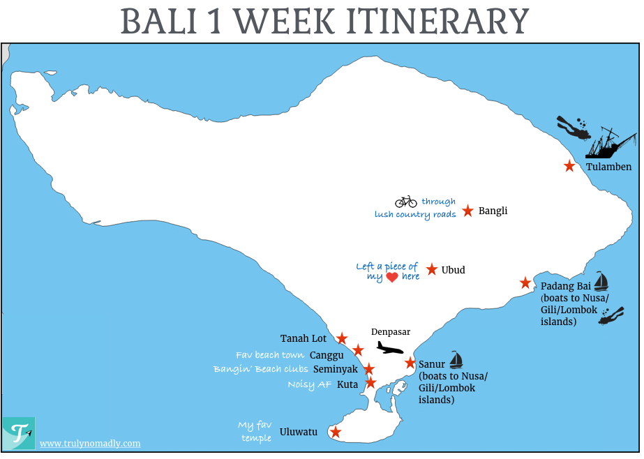 Blissful Bali (The Ultimate Guide + 1 week Itinerary) Truly Nomadly