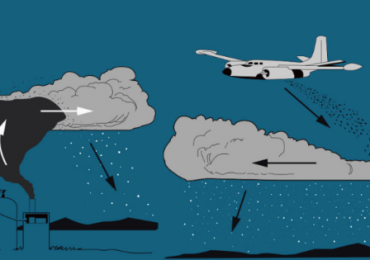 weather-modification-is-real-heres-how-it-works