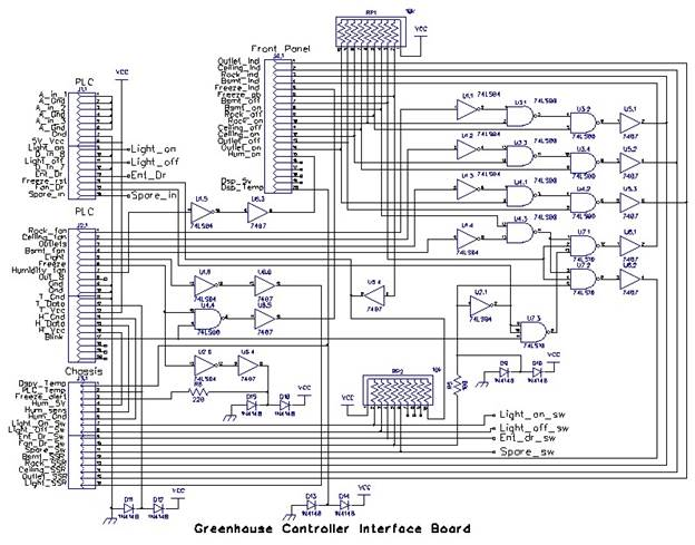 Access 4000 Generator Control Panel Wiring Diagram Access control