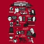 Buffy Vampire Slayer Funny Quotes
