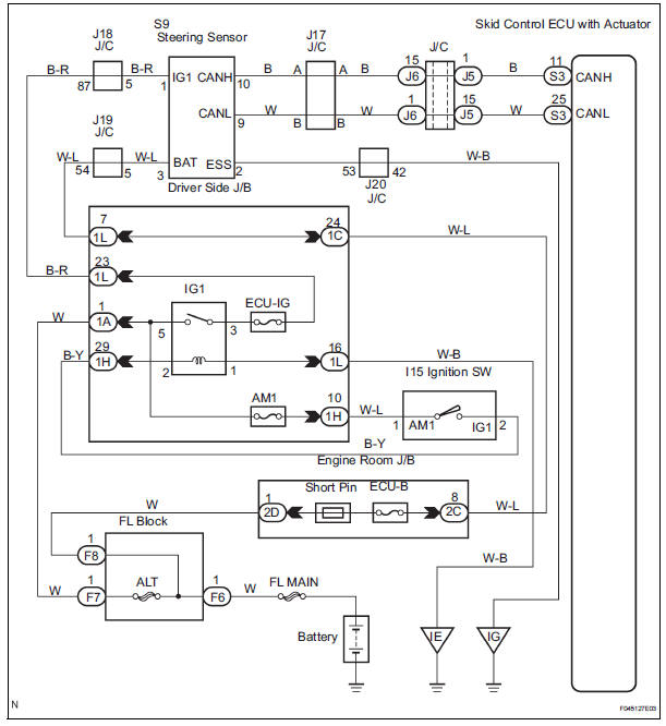 Toyota Sienna Service Manual Steering Angle Sensor Circuit