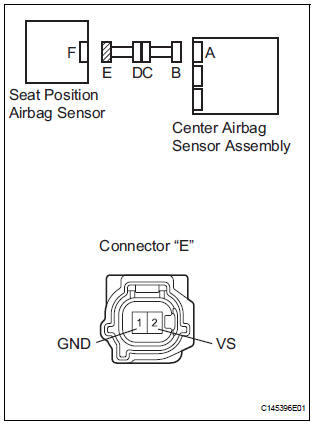 Toyota Sienna Service Manual Seat Position Airbag Sensor Circuit