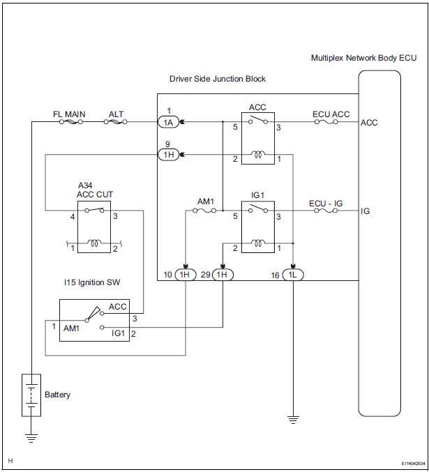 Toyota Ignition Switch Wiring Diagram - Wwwcaseistore \u2022