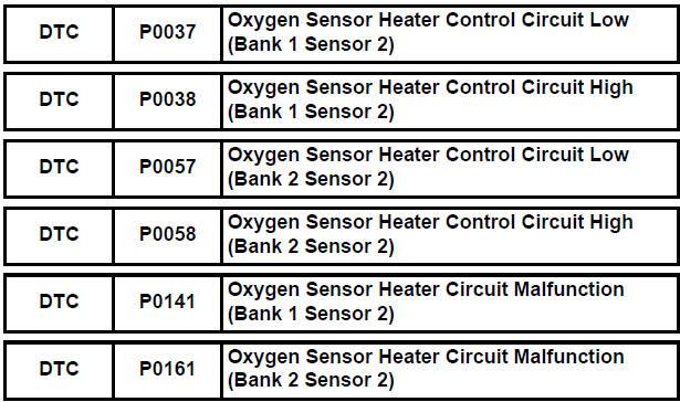 Toyota Sienna Service Manual Oxygen Sensor Heater Control Circuit