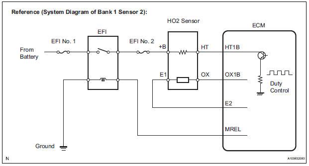Oxygen Sensor Schematic Wiring Diagram