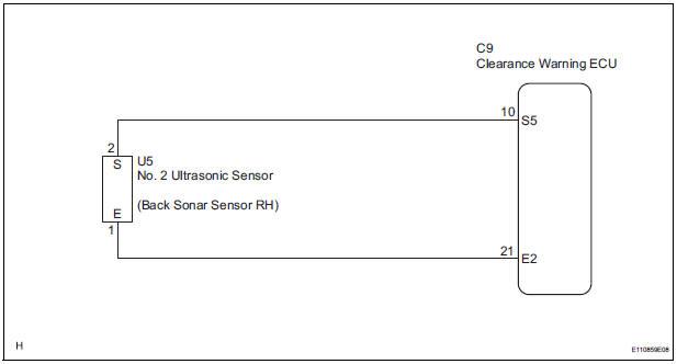 Toyota Sienna Service Manual Back Sonar Sensor RH Circuit
