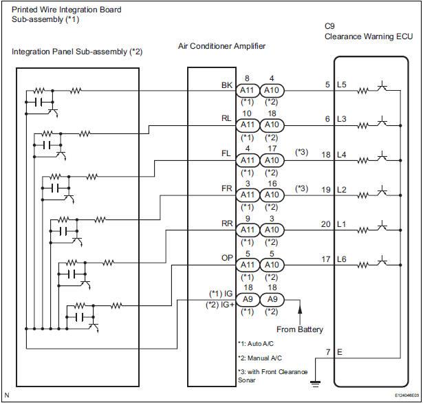 Toyota Sienna Service Manual Indicator Circuit - Adjustment