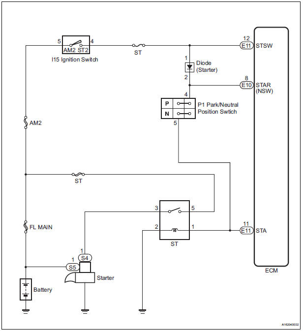 Toyota Starter Wiring Diagram Control Cables  Wiring Diagram