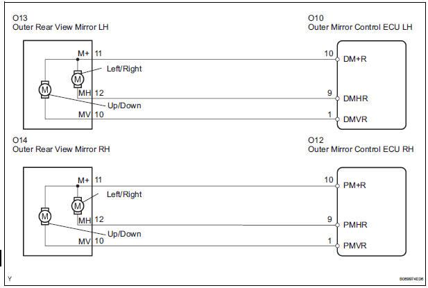 Toyota Power Mirror Wiring Diagram Wiring Schematic Diagram