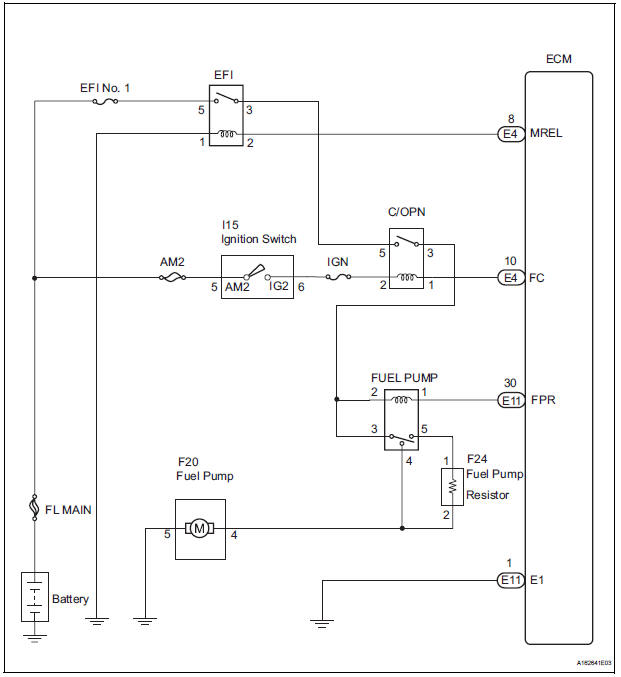 Toyota Sienna Service Manual Fuel Pump Control Circuit - Diagnostic
