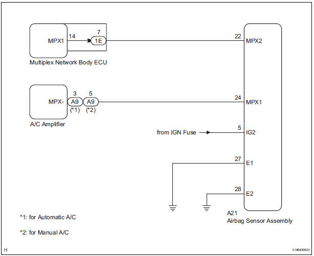 Toyota Sienna Service Manual Airbag ECU Communication Stop