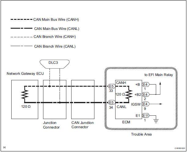 Toyota Sienna Service Manual ECM Communication Stop Mode - Fail