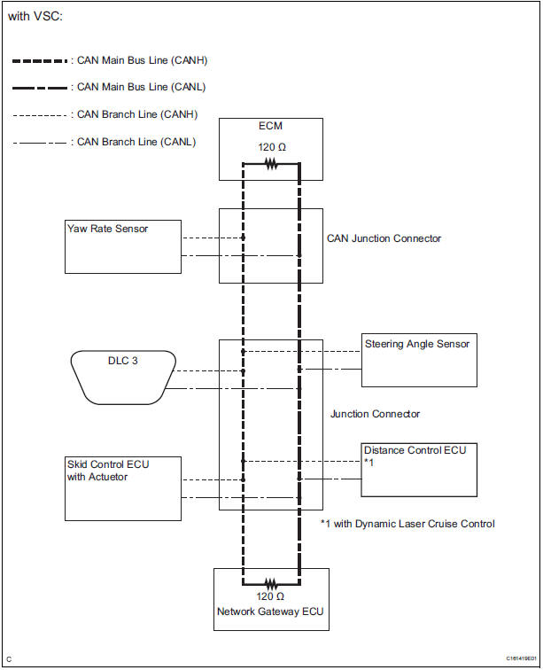 Can Bus Wiring Diagram Wiring Diagram 2019