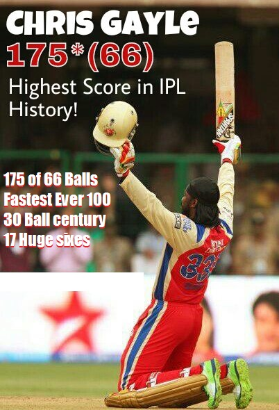 Gayle fastest Century Video vs Pune IPL 2013