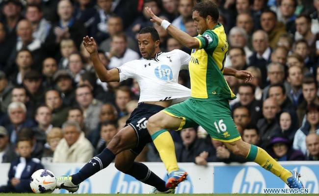 Norwich City Vs Tottenham Hotspur Match Preview