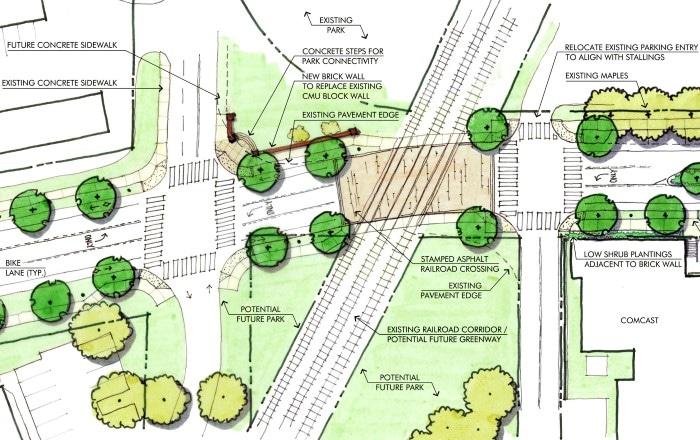 TSW - Landscape Architecture