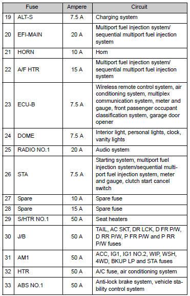 2001 Tacoma Fuse Box Wiring Diagram