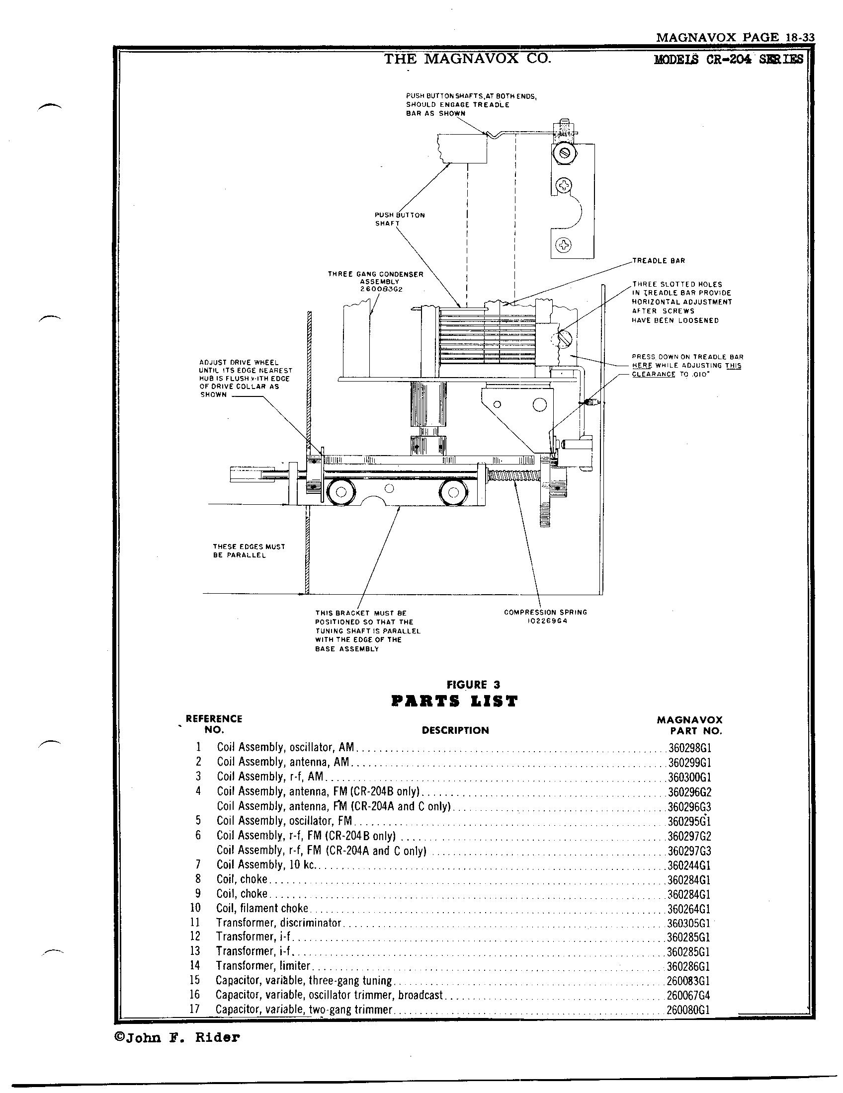 magnavox plug wiring diagram