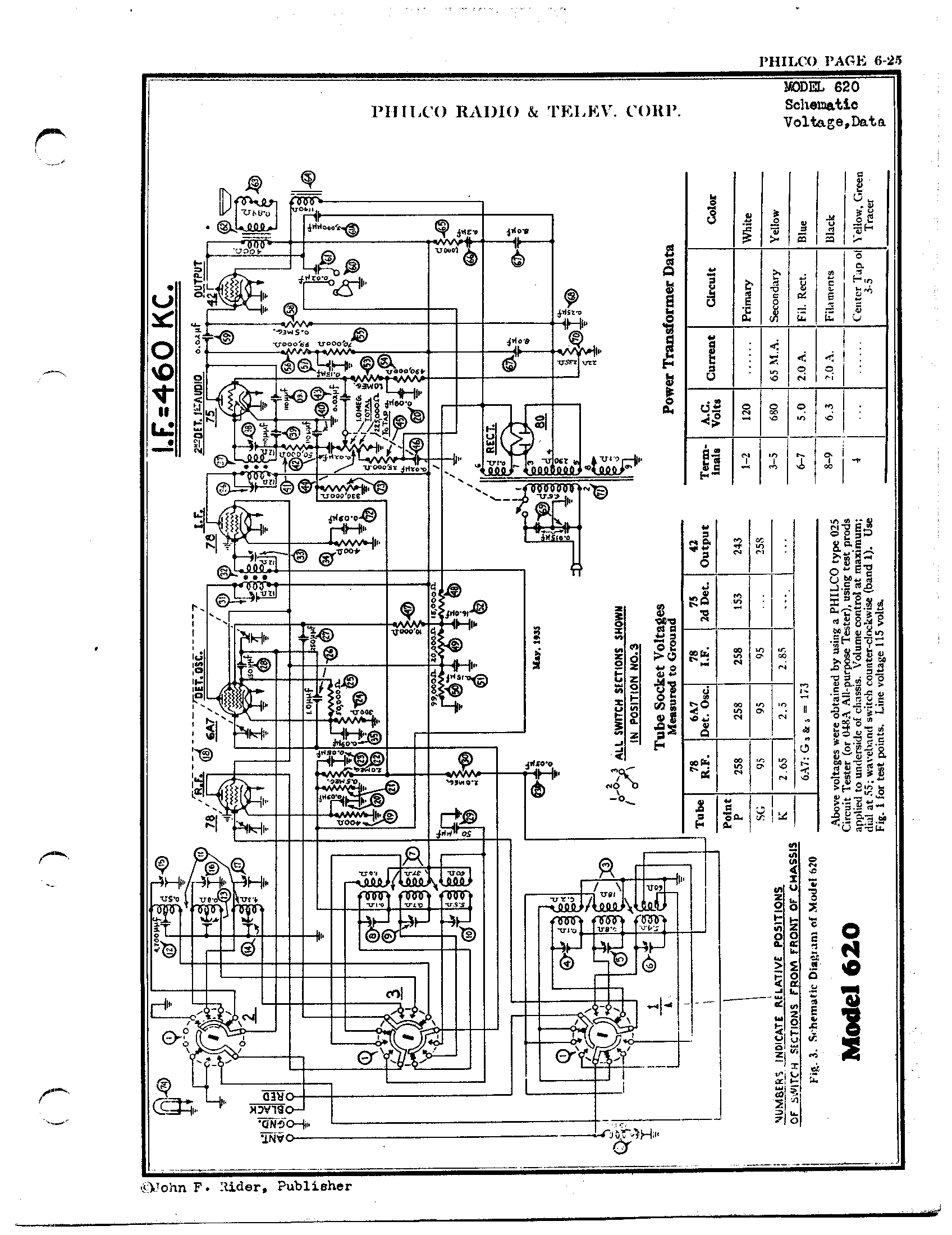 radio schematics for sale