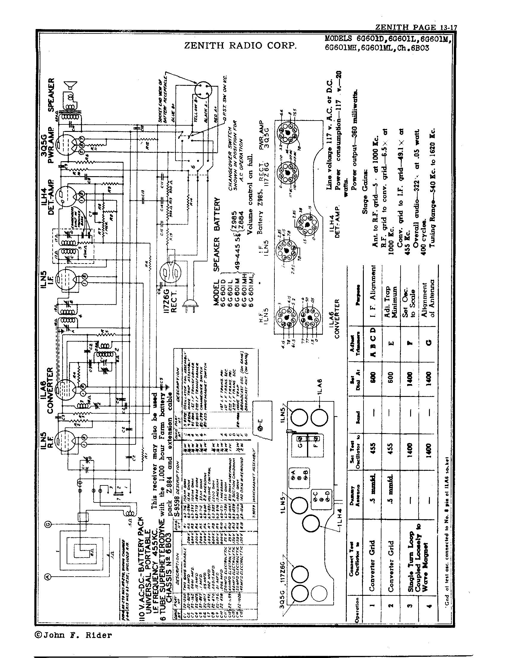 zenith schematic